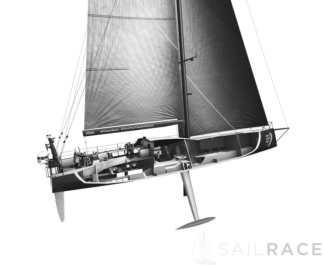 B&G Volvo Ocean Race schema
